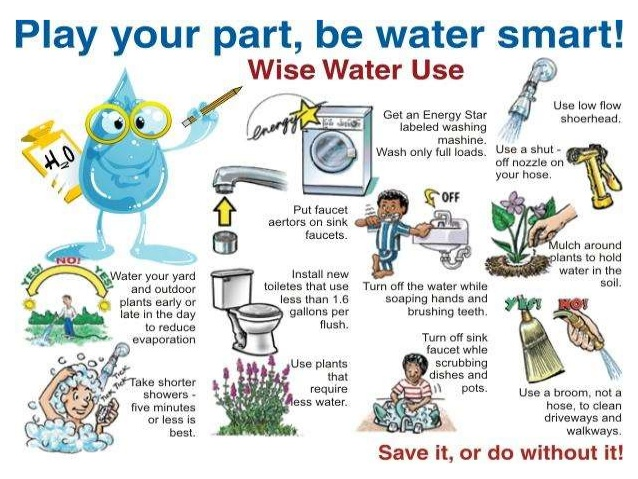 Wise Water Use
