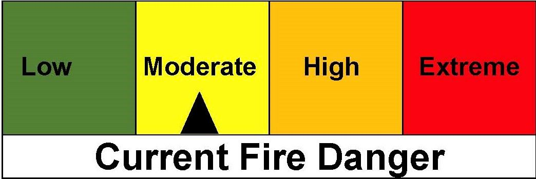 Fire Danger Rating Signs-Moderate