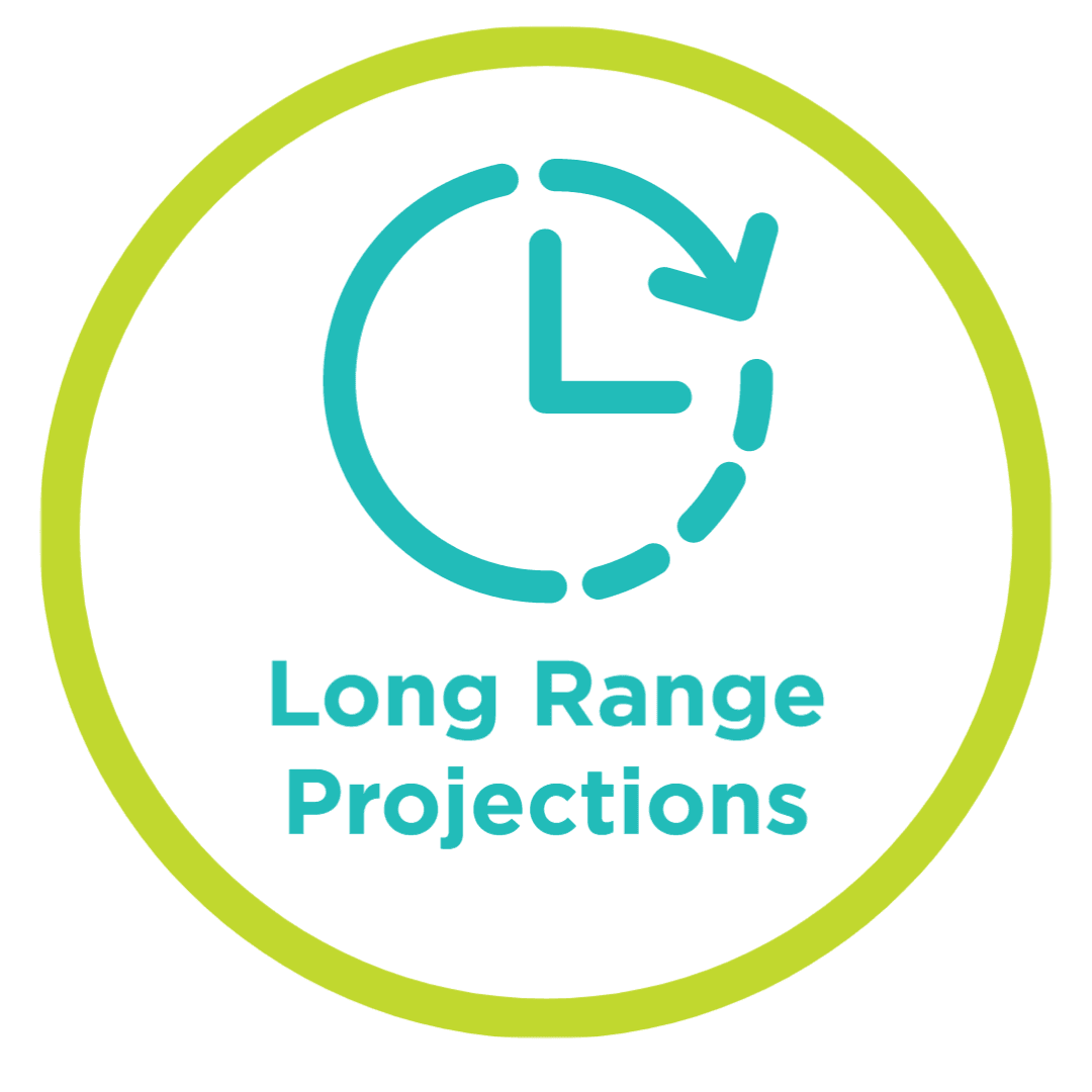 Long Range Projections